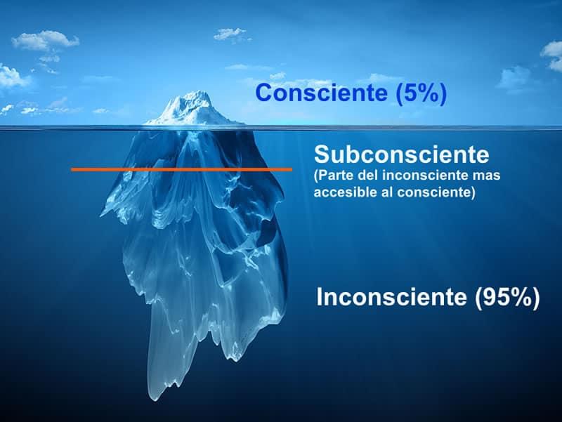 5% es consciente, 95% inconsciente